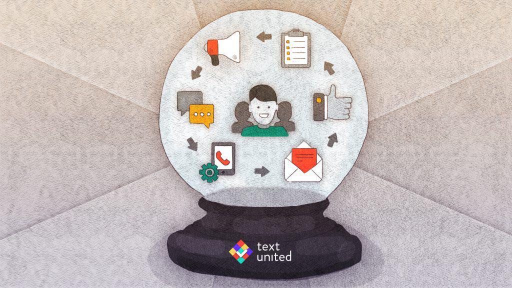 UX Collaborative Localization