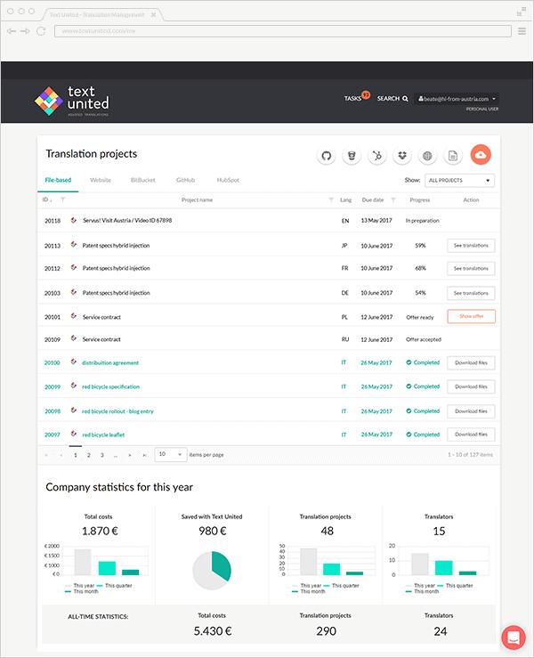 Translation Platform