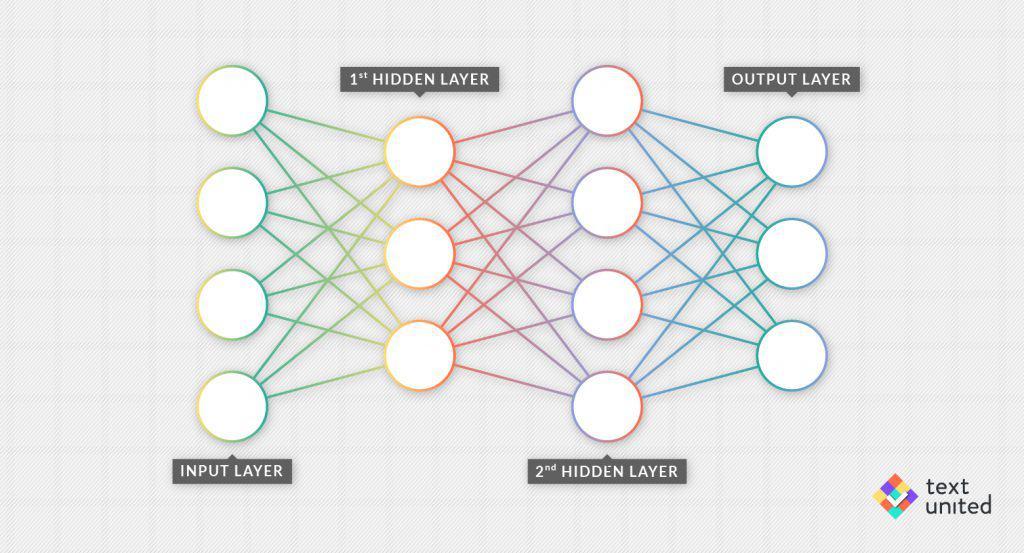 neural.network.in.translation4