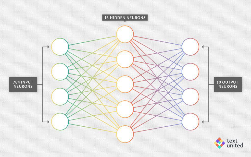 neural.networks.translation