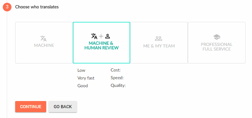 machine.human.review.2