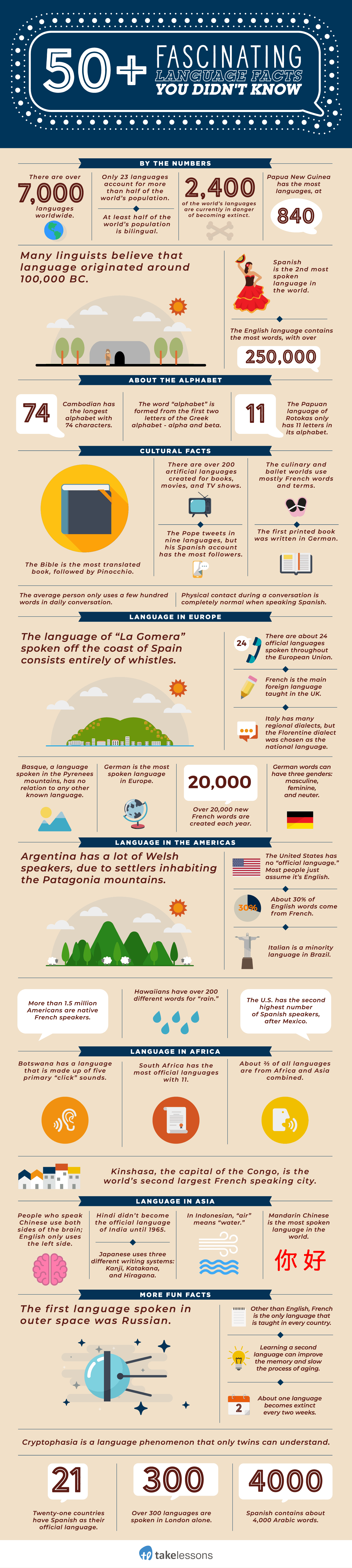 Language Facts infographic