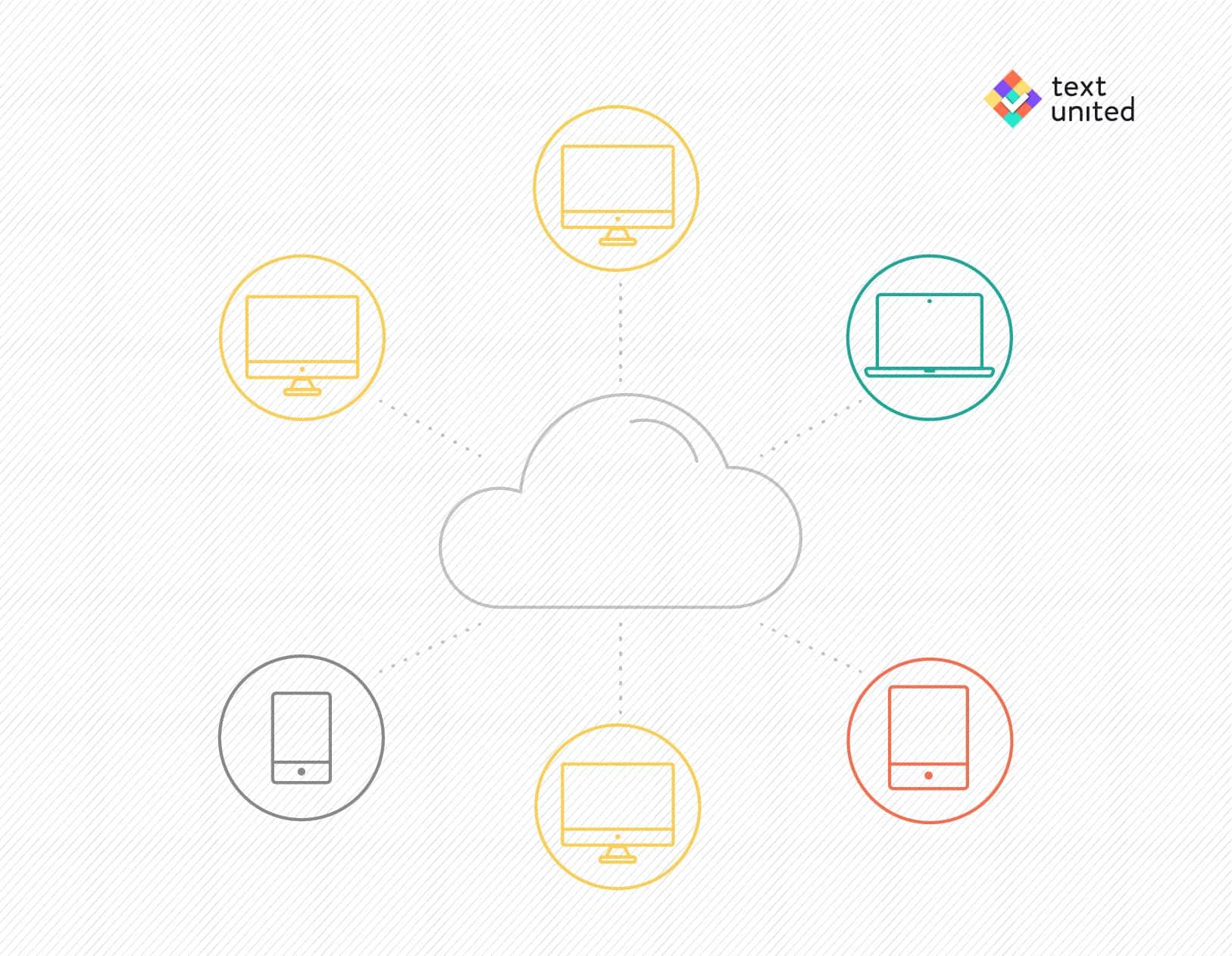 cloud-serveroutlook