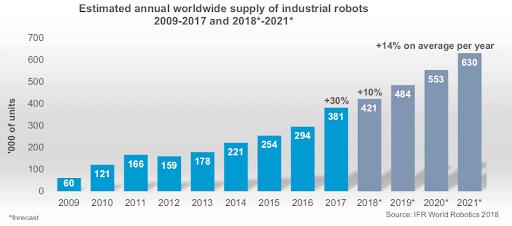 graph-robotics
