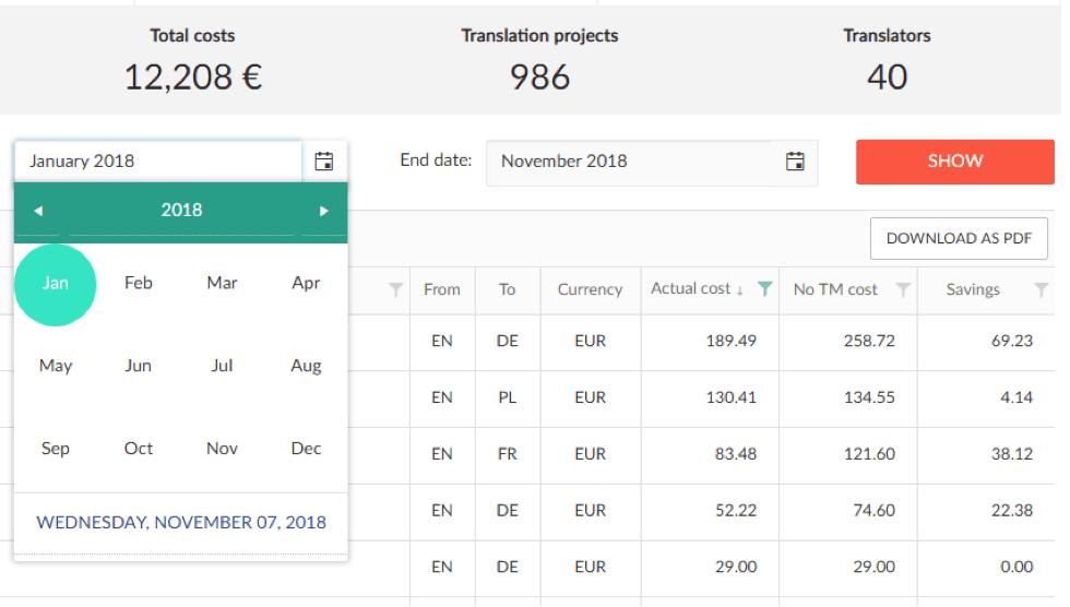 company.translation.statistics.1
