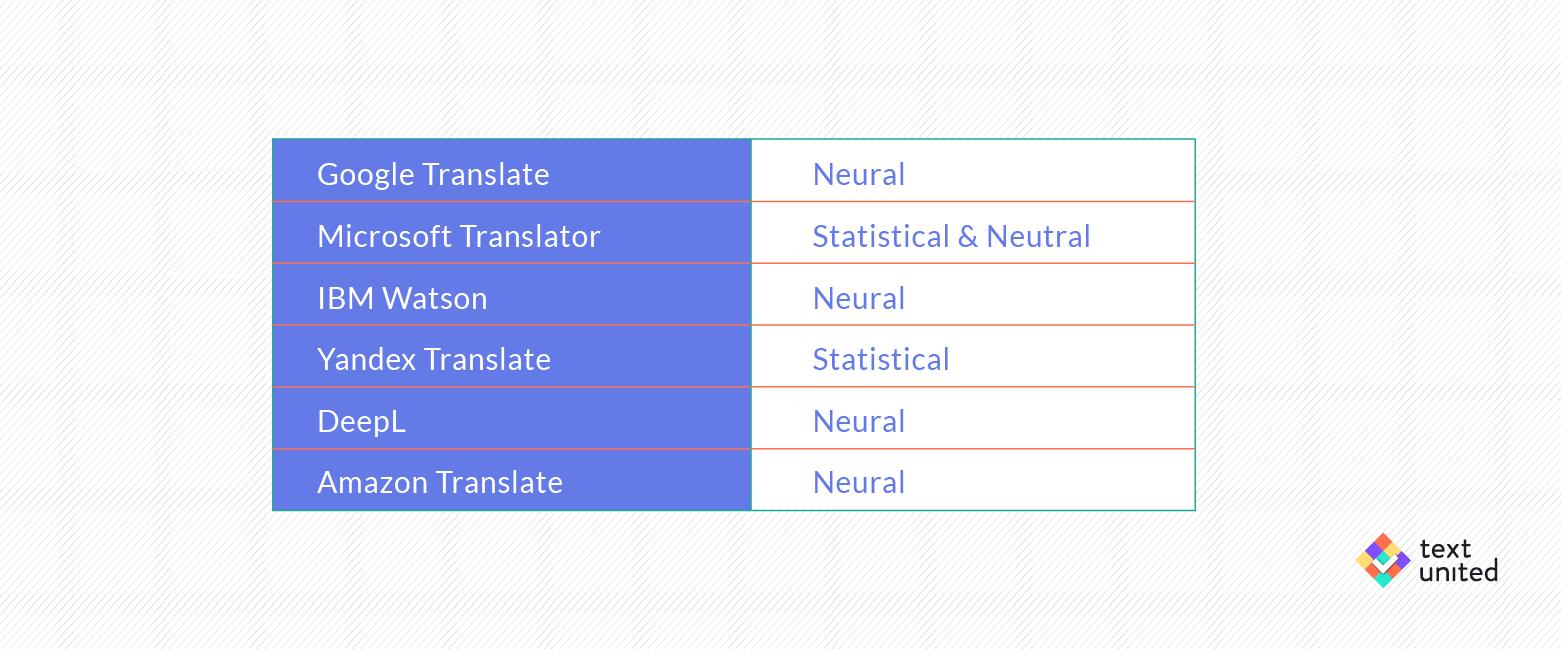 machine-translation.quality.1