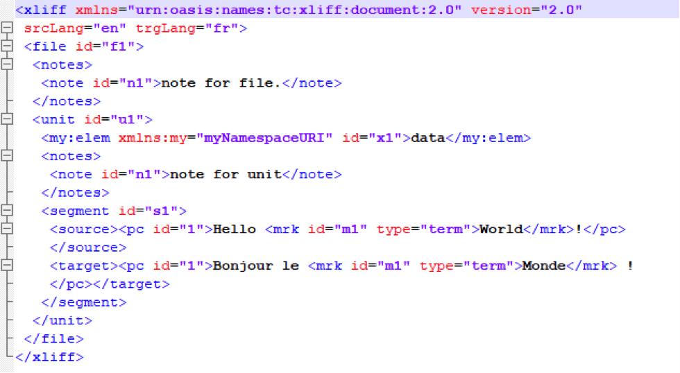 xliff.2.0.in.translation.sample